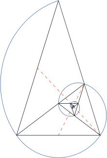 Golden triangle and Fibonacci spiral.svg