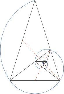 Golden Triangle - Logarithmic Spiral