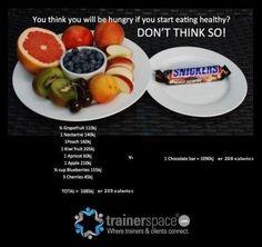 Good sugars vs bad sugars- EAT HEALTHY  #sugar