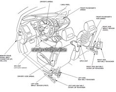 Manual de Reparacion Honda (reparacionhonda) en Pinterest