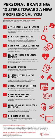 A snapshot infographic based on our Kindle eBook > Introduction to Personal Branding < that helps you create the perfect personal brand in just ten steps.