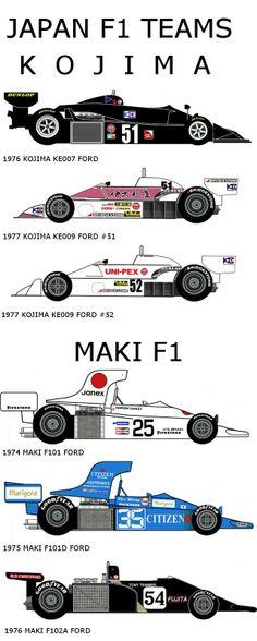 JAPAN F1 TEAM 70s