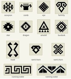 Kilims for Every Occasion - Pars Rug Gallery Cherokee Symbols, Native Symbols, Native American Symbols, Symbols And Meanings, Ancient Symbols, Native Art, Mayan Symbols, Tattoo Meanings, Viking Symbols