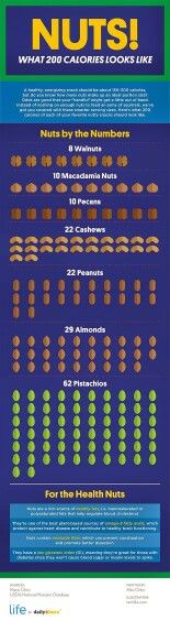 Nuts - serving sizes