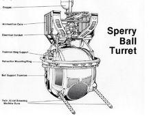 Ball turret diagram (B-17 bomber)