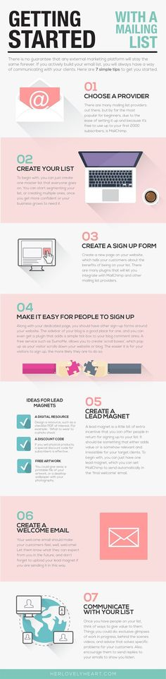 Infographic: how to get started with setting up your email list. Click through to download a free mailing list content worksheet.