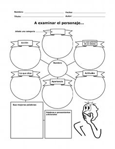 site has every graphic organizer you need for reading, as well as bookmark graphic organizers! Free Graphic Organizers for Teaching Literature and Reading Creative Graphic Organizer, Vocabulary Graphic Organizer, Study Guide Template, Character Web, Teaching Literature, Teaching Reading, Free Reading, Teaching Ideas, Writing Anchor Charts