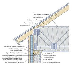 how to build a super-insulated house with common materials & methods