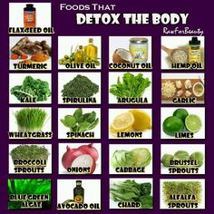 You don't have to eat the foods raw to get the detox benefits but you should never heat the oils.
