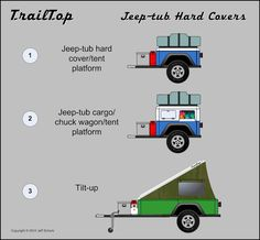 """TrailTop"" remolque modular de componentes de construcción Topper - Página 62 - Expedición Portal"