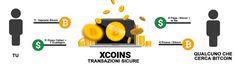 Raddoppiare i tuoi Bitcoin grazie a xCoins