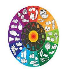 Spread the loveVitamin dan Mineral Esensial bagi tubuh Setiap orang membutuhkan asupan vitamin esensial dan mineral agar tubuh tetap sehat dan umur panjang. 13 vitamin esensial dan mineral ini sangat penting manjaga tubuh tetap kuat dan kulit tampak cantik. Anda tidak perlu berobat ke dokter bila anda cukup mengkonsumsi vitamin dan mineral esensial. Berikut ini