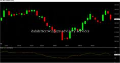 mcx metals intraday forecast 4 may 2016