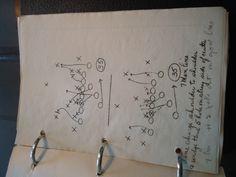 Navy Football, Notre Dame Football, Football Rivalries, John Wilson, Coaches, Army, Gi Joe, Trainers, Military