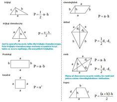 Szóstoklasistka z Miłaczewa » Witajcie na moim blogu :) Algebra, Notes, Study, Chart, Map, School, Juki, Amelia, Life
