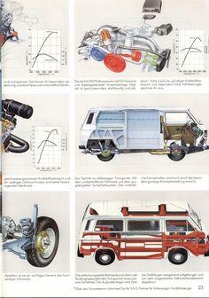 www.vwpix.org T3 Prospekte deutschland transporter 1984_08_Der_Volkswagen_Transporter Seite0023.jpg