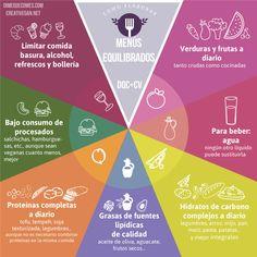 Nutri-imágenes: ¿Qué lleva un menú vegano? imagen by @creativegan con la información de @dimequecomes