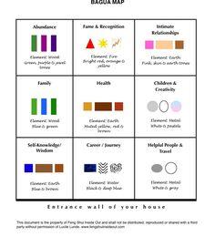 Awesome feng shui colors bedroom Best Home Design Ideas – Decoration Casa Feng Shui, Feng Shui Wealth, Feng Shui Art, Feng Shui Tips, Feng Shui Energy, Home Design, Home Office Design, Modern Design, Mid-century Modern