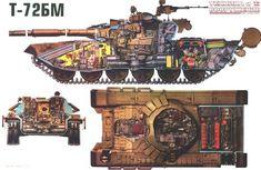 enrique262: T-72 cutaway.