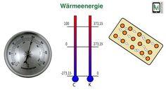 Wärmeenergie (thermische Energie)
