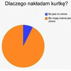 Very Funny Memes, True Memes, Polish Memes, Funny Mems, I Cant Even, Ale, Man Humor, Reaction Pictures, Best Memes