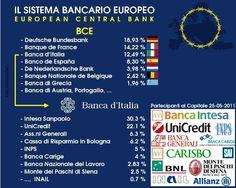 L'Italia è penalizzata dagli interessi miliardari versati al...