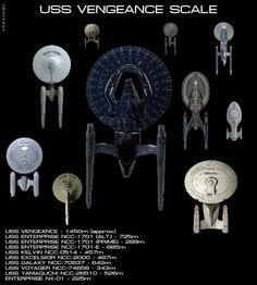 USS Vengeance size comparison