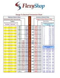 Image Result For Sheet Metal Gauge Conversion To Inches And Millimeters Decimal Chart Sheet Metal Gauge Conversion Chart