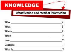 Knowledge [critical thinking skills] by Enokson, via Flickr