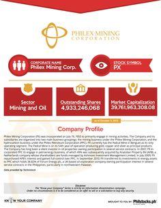 Philex Mining Corporation (PX)