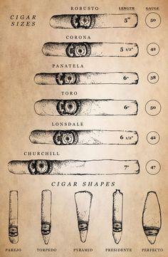 Cigar Shapes.