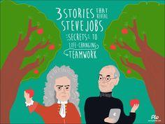 Steve Jobs tells 3 stories about teamwork by piethis via slideshare