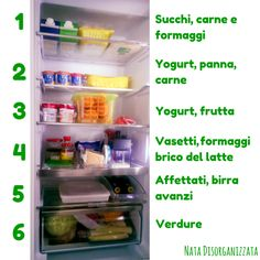 come organizzare il frigo