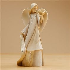 Foundations April Monthly Birthday Angel Figurine