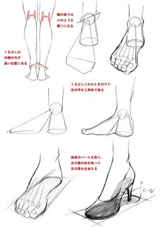 Drawing Tips Human Anatomy Sketches, Anatomy Drawing, Anatomy Art, Art Drawings Sketches, How To Draw Anatomy, Drawing Practice, Drawing Lessons, Drawing Tips, Drawing Techniques