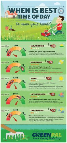 Is there a time of day best for mowing the lawn?   Lawn Care   Supreme Sprinklers