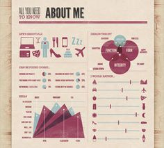 Digital Resume free creative digital cv Love The I Would Rather