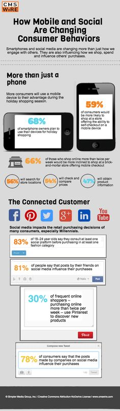 How mobile and Socialare changing consumer behaviors #infographic
