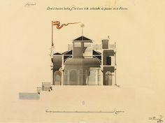 Spanish 18th & 19th century Architectural Sketches &c.: Embarcadero del estanque grande del Retiro. Corte transversal (Isidro Velázquez) (Iberia)