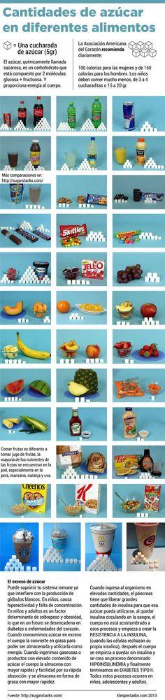 contenido de azúcar en los alimentos Health Eating, Stay In Shape, Herbalife, Natural Healing, Eating Well, Good To Know, Diabetes, Health Tips, Healthy Lifestyle