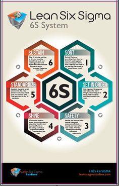 Lean Six Sigma Tool Box #grleansixsigma http://greeceleansixsigma.gr/