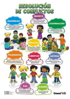 9 Principios Elementales para Resolver Conflictos en el Aula | #Infografía #educación