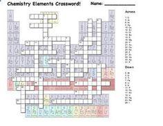Periodic table themed crossword puzzle with answer key. Includes phosphorus, carbon, bromine, titanium, argon, lead, chlorine, uranium, barium, radon, zinc, selenium, fluorine, nickel, copper, potassium, hydrogen, nitrogen, helium, iodine, mercury, sulfur, magnesium, gold, silver, oxygen, tin, calcium, sodium, lithium, neon, and iron.