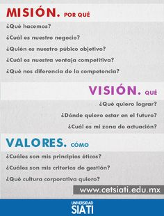 Misión, visión y valores Learning For Life, Creating A Business, Marketing Plan, Human Resources, Finance Tips, Business Planning, Leadership, Digital Marketing, Management