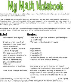 Good explanation/intro page for students' math notebooks. Re-type and correct the last paragraph.