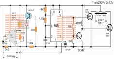 Otimizador de torque automático em motores elétricos -  -