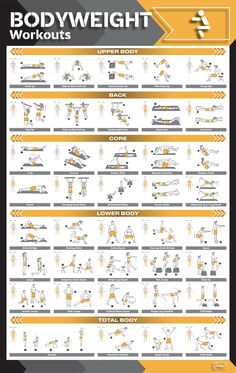 Kettlebell Workout Routines, Gym Workout Chart, Workout Routine For Men, Calisthenics Workout, Gym Workout For Beginners, Gym Workout Tips, Dumbbell Workout, Fitness Exercises, Vie Motivation
