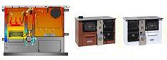 Posoda za zdravo kuhanje in kvalitetni pripomočki: Sporaky s výmenníkom tepla
