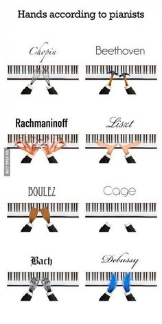 Hands according to pianists
