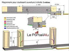 Longrine Portail Coulissant Electrique